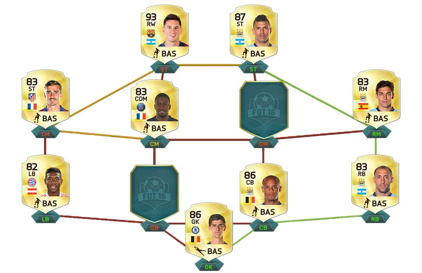 FUT Draft Players