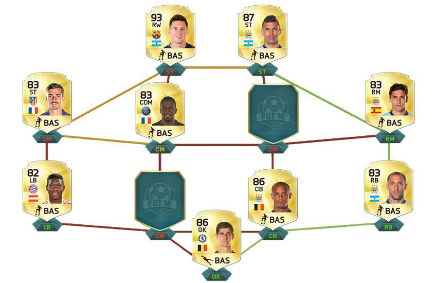 FUT Draft Players