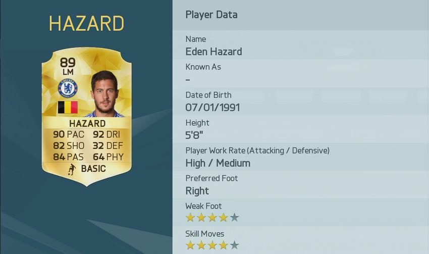 Bester Dribbler FIFA 16 3