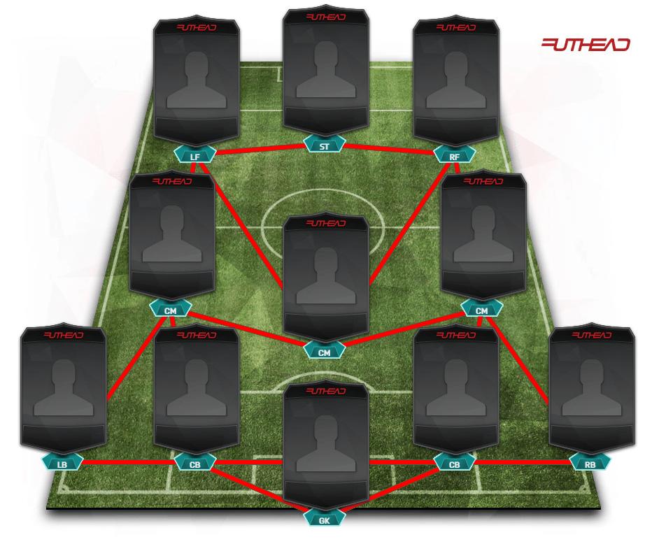 FIFA 16 Formation 4321