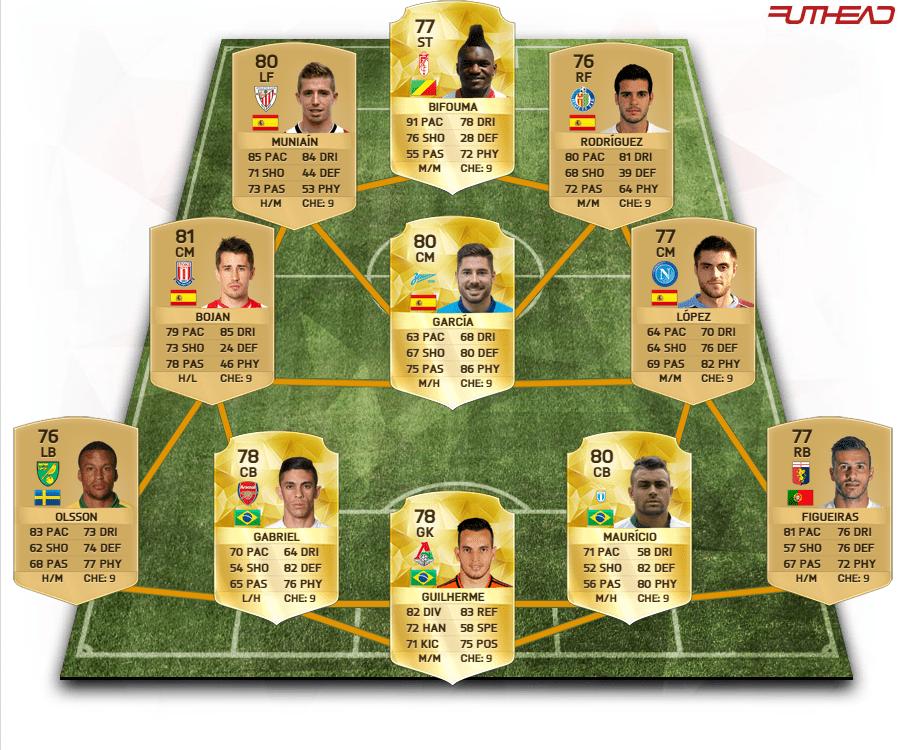 FIFA 16 Start Teams