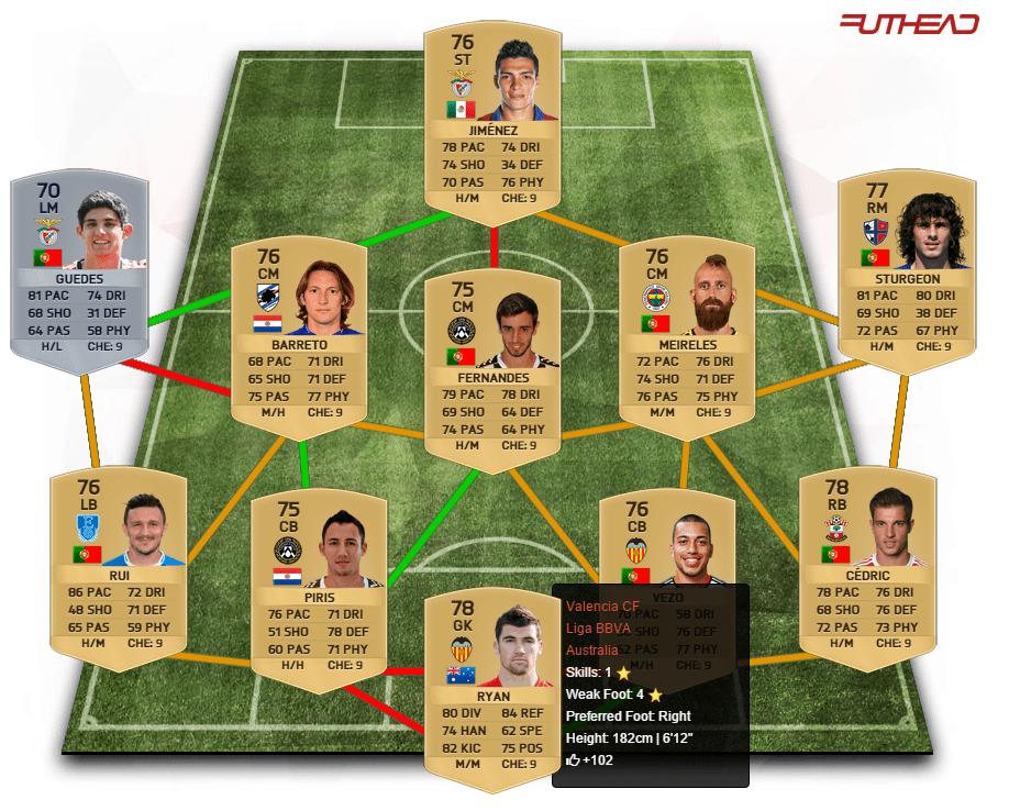 FIFA 16 Starter