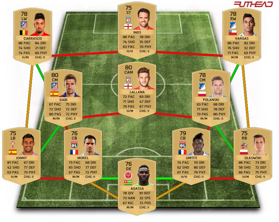 Starter-Team FIFA 16