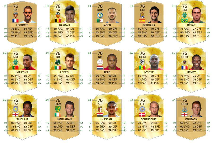 fifa 16 upgrades