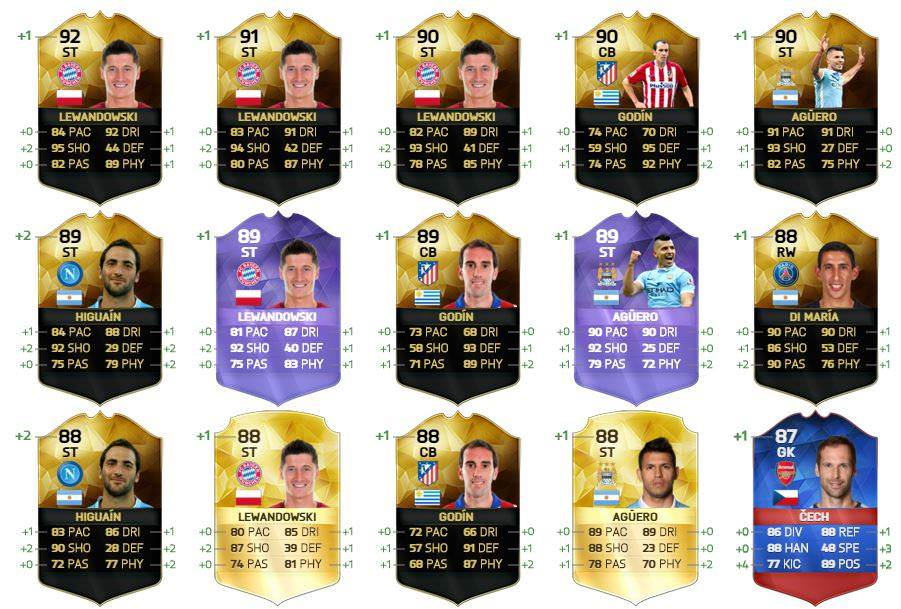 fifa 16 winter upgrades
