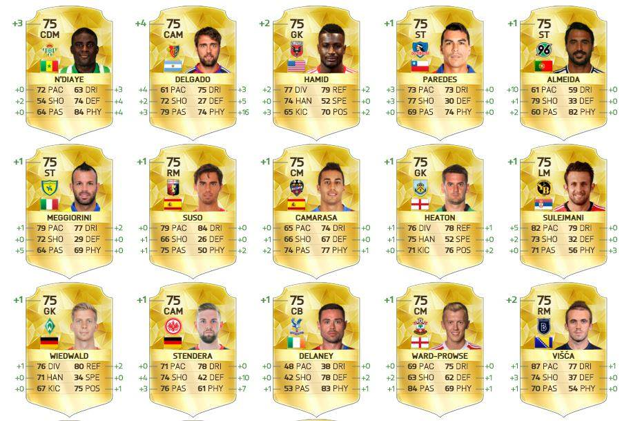fut winter upgrades