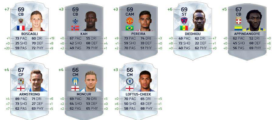 winter silver upgrades