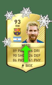 winter-upgrades