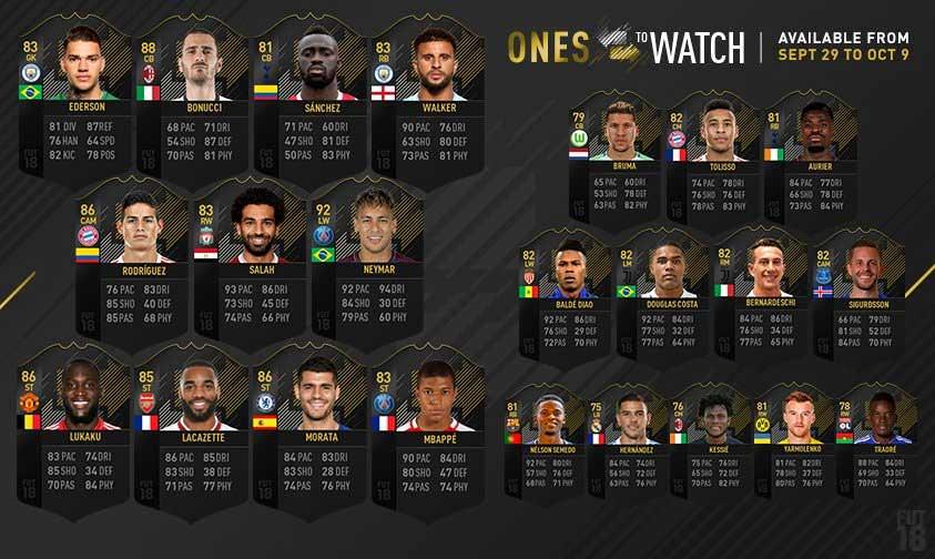 FIFA 18 Ones To Watch Karten(OTW) - Alle Infos | FifaPedia