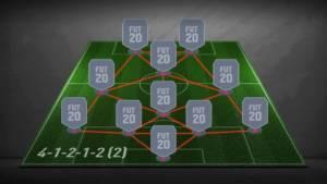 FIFA_Formation_4-1-2-1-2_2