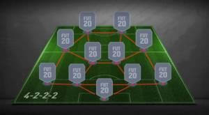 FIFA_Formation_4-2-2-2