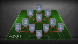 FIFA_Formation_4-3-2-1