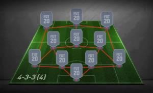 FIFA_Formation_4-3-3_4