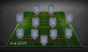 FIFA_Formation_4-4-2_2